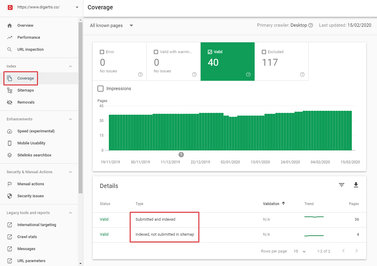 See a list of all indexed web pages on your website in Google Search Console